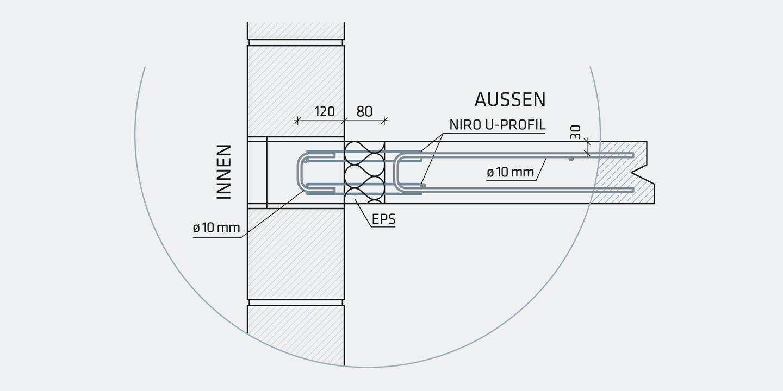 80mm-thermokorb_deutsch_seite_4-1440x720-ohne-asterisk