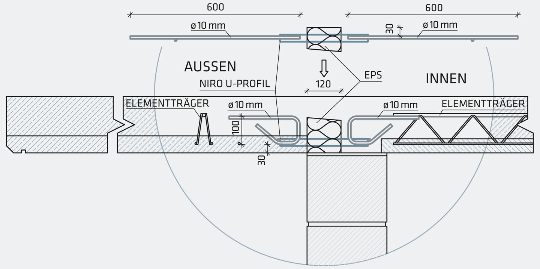 AVI_PB_XII-Thermokorb_print - Auswahl_Seite_6 - 1440x720